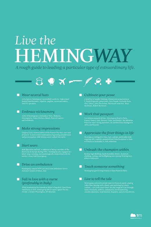 Ernest Hemingway 1000memories Poster