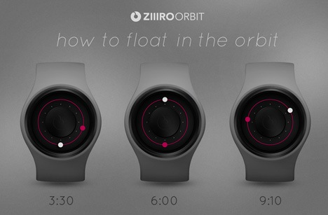 Ziiiro Howto Orbit
