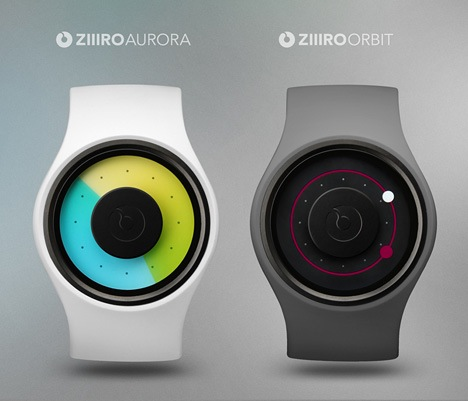 Ziiro Aurora Orbit